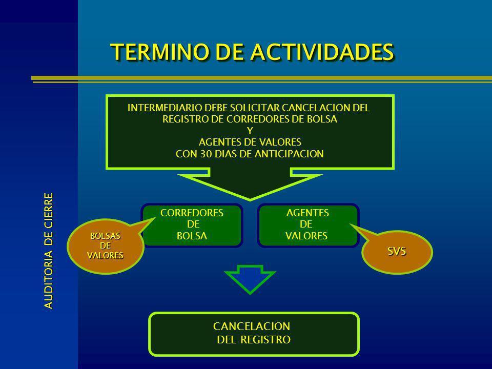 TERMINO DE ACTIVIDADES CORREDORES DE BOLSA AUDITORIA DE CIERRE AGENTES DE VALORES INTERMEDIARIO DEBE SOLICITAR CANCELACION DEL REGISTRO DE CORREDORES