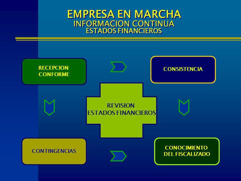 EMPRESA EN MARCHA INFORMACION CONTINUA ESTADOS FINANCIEROS RECEPCION CONFORME CONSISTENCIA CONOCIMIENTO DEL FISCALIZADO CONTINGENCIAS REVISION ESTADOS