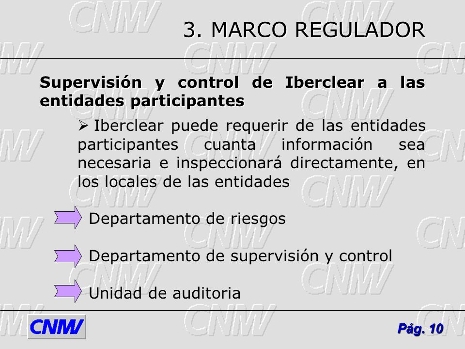 11 Pág.11 3. MARCO REGULADOR Mecanismos de la CNMV en la supervisión de Iberclear (art.