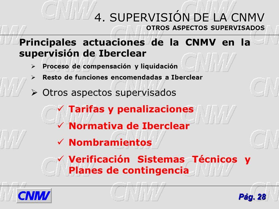 29 Pág.29 4. SUPERVISIÓN DE LA CNMV OTROS ASPECTOS SUPERVISADOS Tarifas y penalizaciones El art.