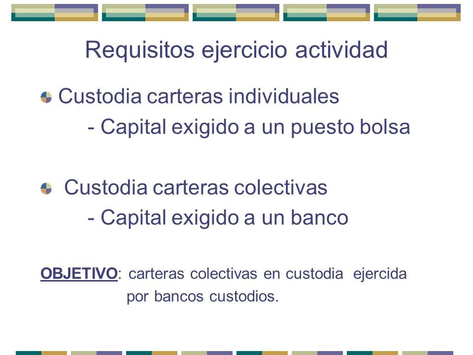Requisitos ejercicio actividad Custodia carteras individuales - Capital exigido a un puesto bolsa Custodia carteras colectivas - Capital exigido a un