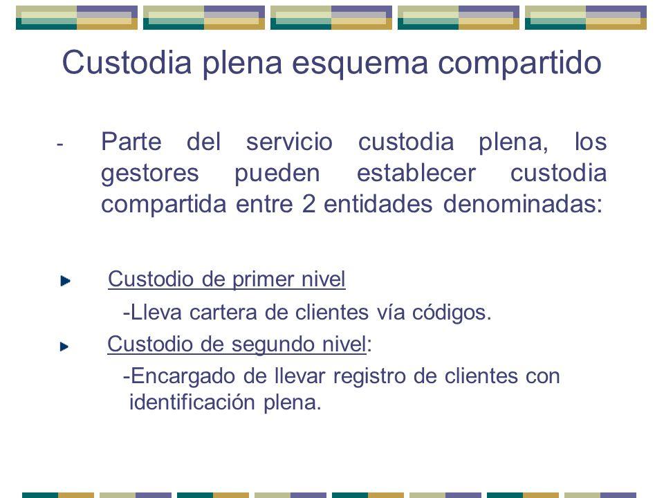 Custodia plena esquema compartido - Parte del servicio custodia plena, los gestores pueden establecer custodia compartida entre 2 entidades denominada