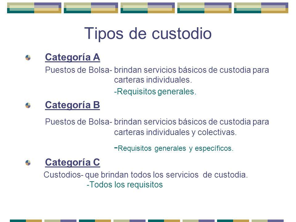 Tipos de custodio Categoría A Puestos de Bolsa- brindan servicios básicos de custodia para carteras individuales. -Requisitos generales. Categoría B P