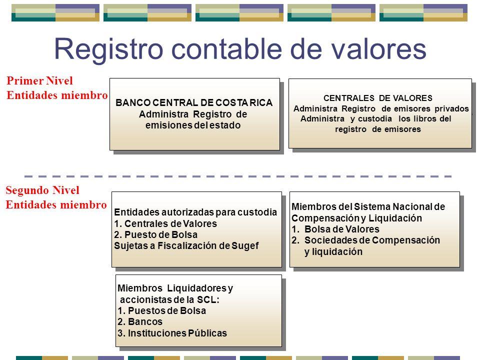 Registro contable de valores Primer Nivel Entidades miembro Segundo Nivel Entidades miembro BANCO CENTRAL DE COSTA RICA Administra Registro de emision
