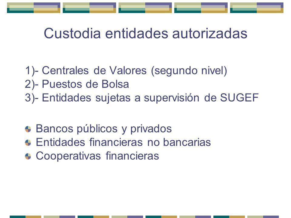 Custodia entidades autorizadas 1)- Centrales de Valores (segundo nivel) 2)- Puestos de Bolsa 3)- Entidades sujetas a supervisión de SUGEF Bancos públi