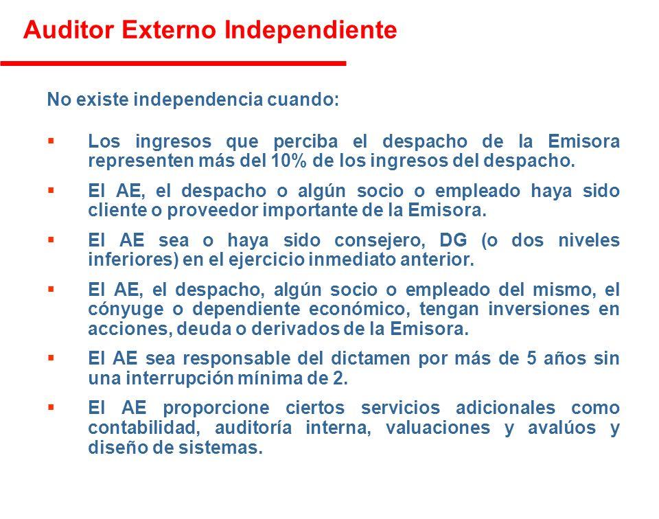 Auditor Externo Independiente No existe independencia cuando: Los ingresos que perciba el despacho de la Emisora representen más del 10% de los ingresos del despacho.