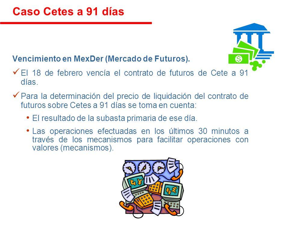 Caso Cetes a 91 días Vencimiento en MexDer (Mercado de Futuros).