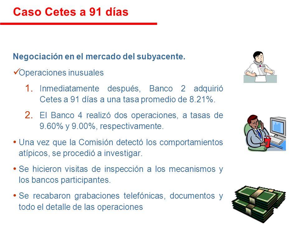 Caso Cetes a 91 días Negociación en el mercado del subyacente.