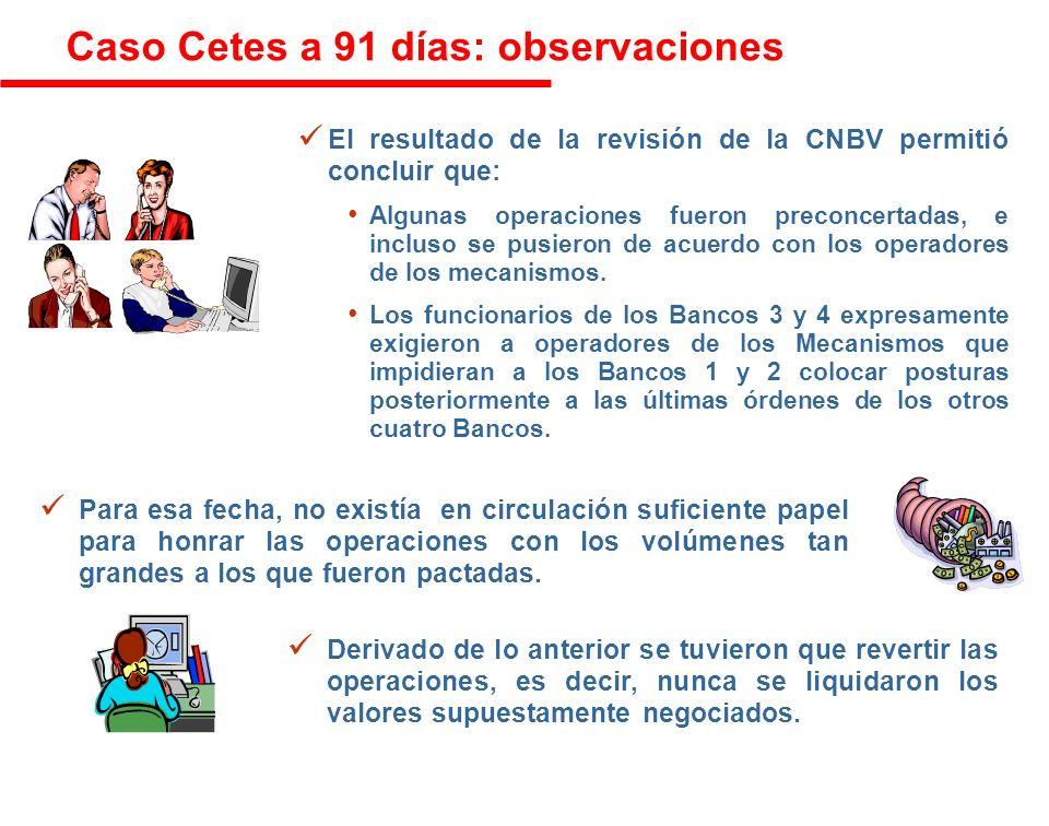 El resultado de la revisión de la CNBV permitió concluir que: Algunas operaciones fueron preconcertadas, e incluso se pusieron de acuerdo con los operadores de los mecanismos.