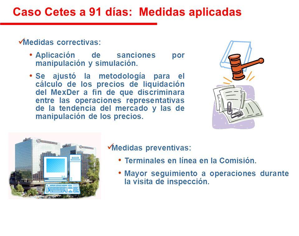 Medidas correctivas: Aplicación de sanciones por manipulación y simulación.