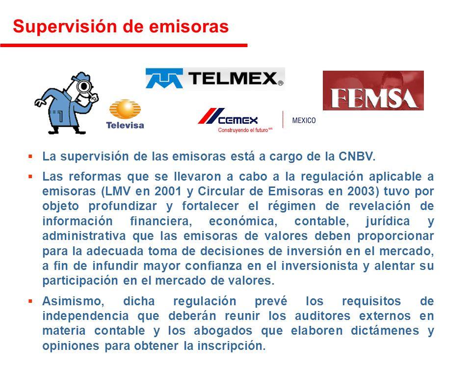 Supervisión de emisoras La supervisión de las emisoras está a cargo de la CNBV.