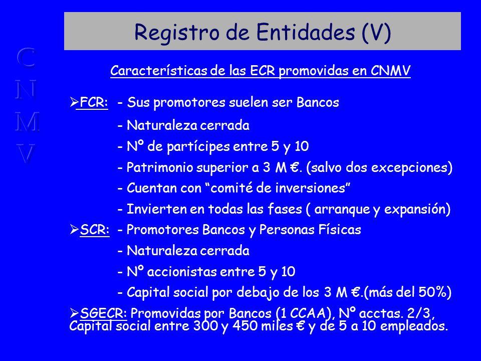 Registro de Entidades (V) Características de las ECR promovidas en CNMV FCR:- Sus promotores suelen ser Bancos - Naturaleza cerrada - Nº de partícipes entre 5 y 10 - Patrimonio superior a 3 M.