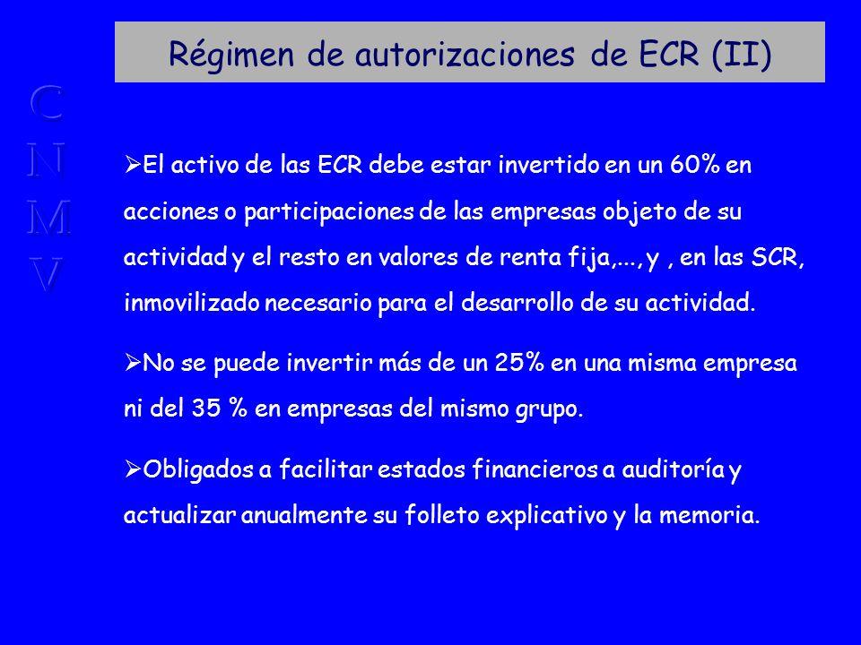 Régimen de autorizaciones de ECR (II) El activo de las ECR debe estar invertido en un 60% en acciones o participaciones de las empresas objeto de su actividad y el resto en valores de renta fija,..., y, en las SCR, inmovilizado necesario para el desarrollo de su actividad.