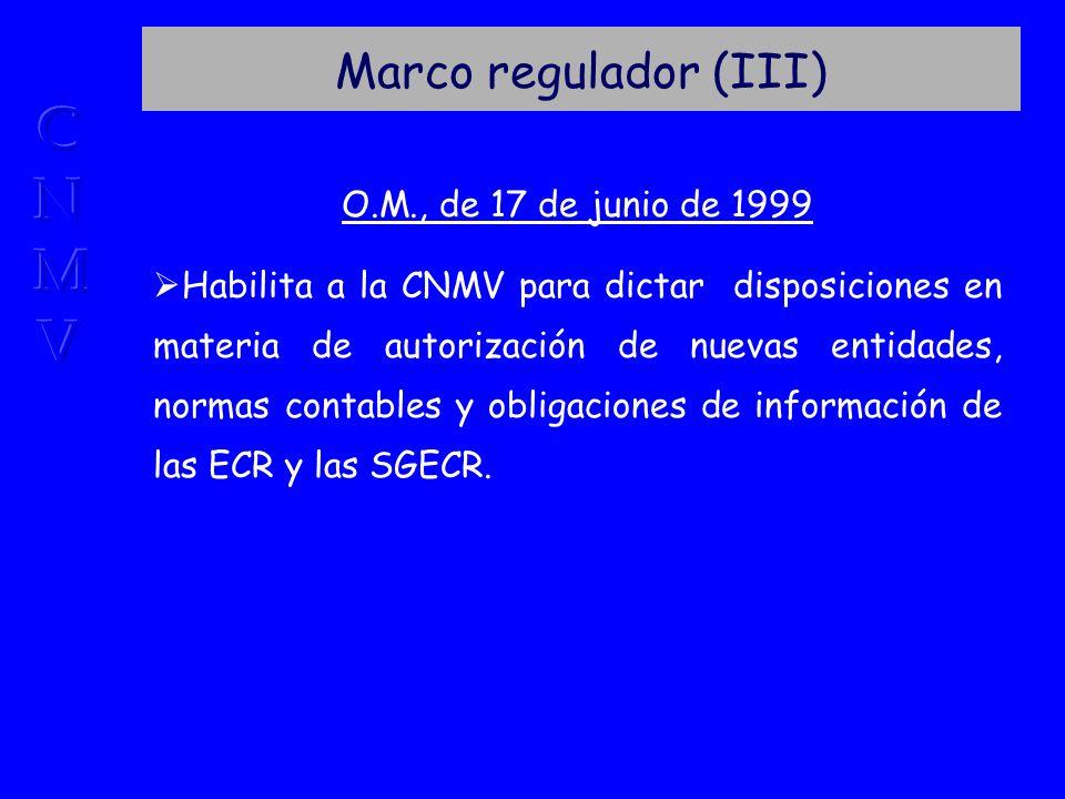 Marco regulador (III) O.M., de 17 de junio de 1999 Habilita a la CNMV para dictar disposiciones en materia de autorización de nuevas entidades, normas contables y obligaciones de información de las ECR y las SGECR.