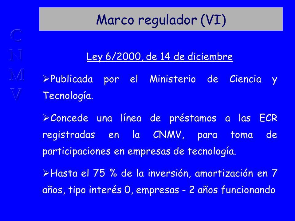 Marco regulador (VI) Ley 6/2000, de 14 de diciembre Publicada por el Ministerio de Ciencia y Tecnología.