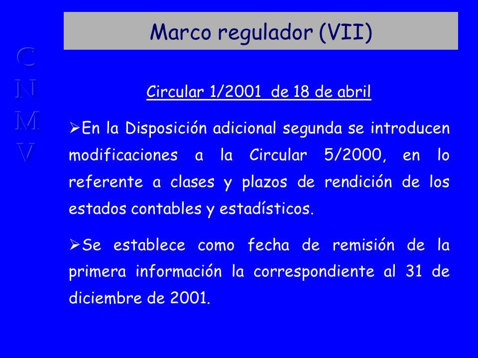 Marco regulador (VII) Circular 1/2001 de 18 de abril En la Disposición adicional segunda se introducen modificaciones a la Circular 5/2000, en lo referente a clases y plazos de rendición de los estados contables y estadísticos.