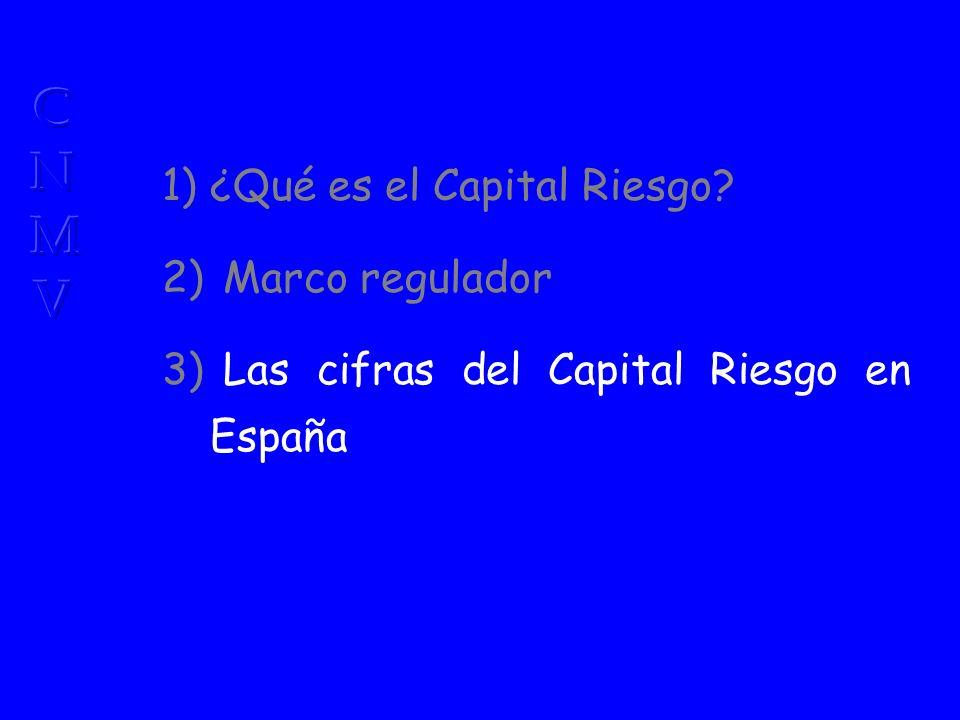 1)¿Qué es el Capital Riesgo 2) Marco regulador 3) Las cifras del Capital Riesgo en España