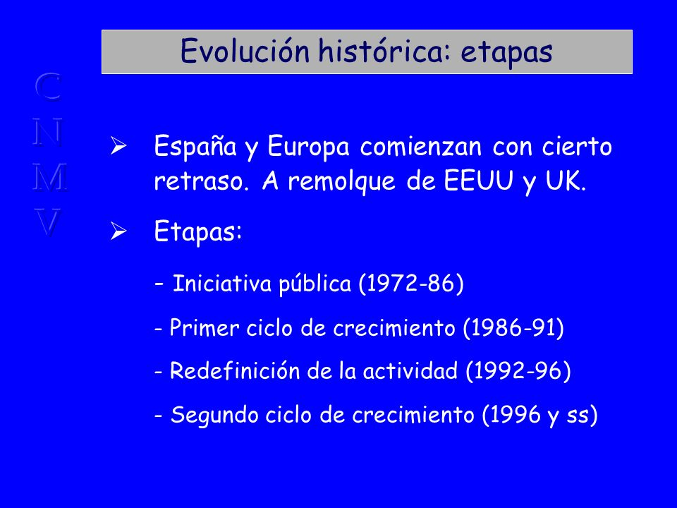 Evolución histórica: etapas España y Europa comienzan con cierto retraso.