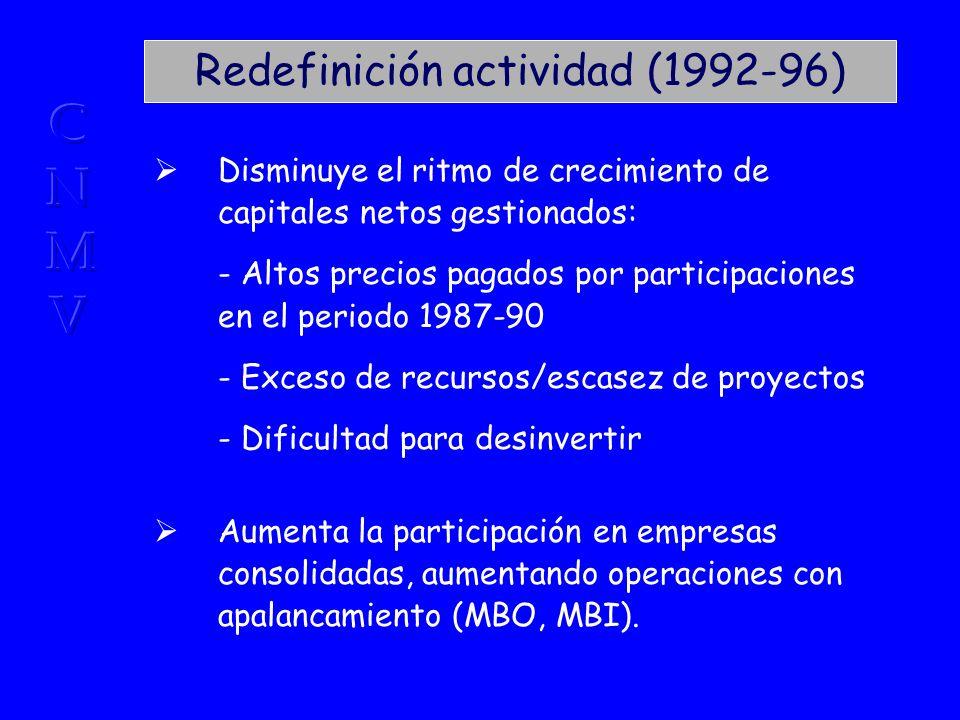 Redefinición actividad (1992-96) Disminuye el ritmo de crecimiento de capitales netos gestionados: - Altos precios pagados por participaciones en el periodo 1987-90 - Exceso de recursos/escasez de proyectos - Dificultad para desinvertir Aumenta la participación en empresas consolidadas, aumentando operaciones con apalancamiento (MBO, MBI).