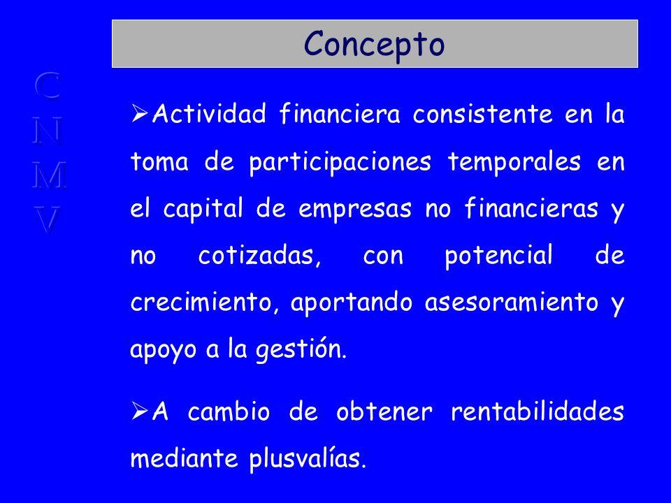 Concepto Actividad financiera consistente en la toma de participaciones temporales en el capital de empresas no financieras y no cotizadas, con potencial de crecimiento, aportando asesoramiento y apoyo a la gestión.