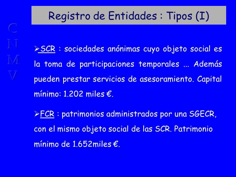 Registro de Entidades : Tipos (I) SCR : sociedades anónimas cuyo objeto social es la toma de participaciones temporales...