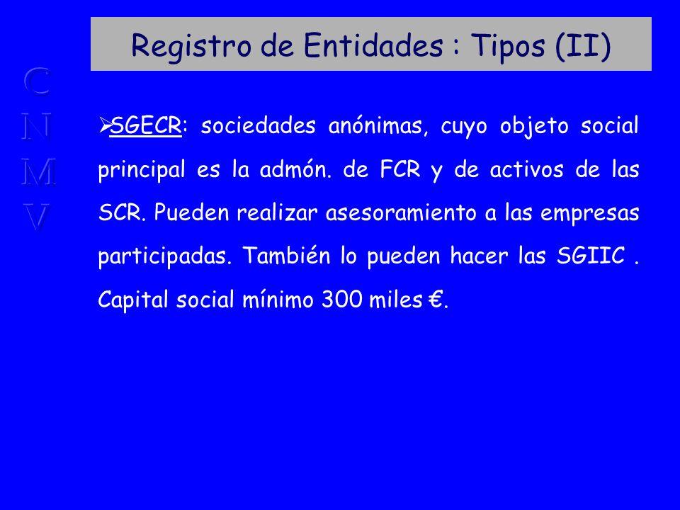 Registro de Entidades (III) Fuente: CNMV