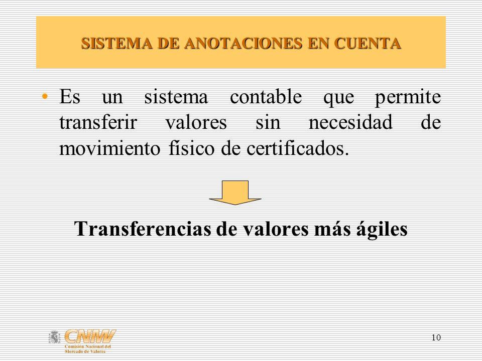 10 SISTEMA DE ANOTACIONES EN CUENTA Es un sistema contable que permite transferir valores sin necesidad de movimiento físico de certificados.