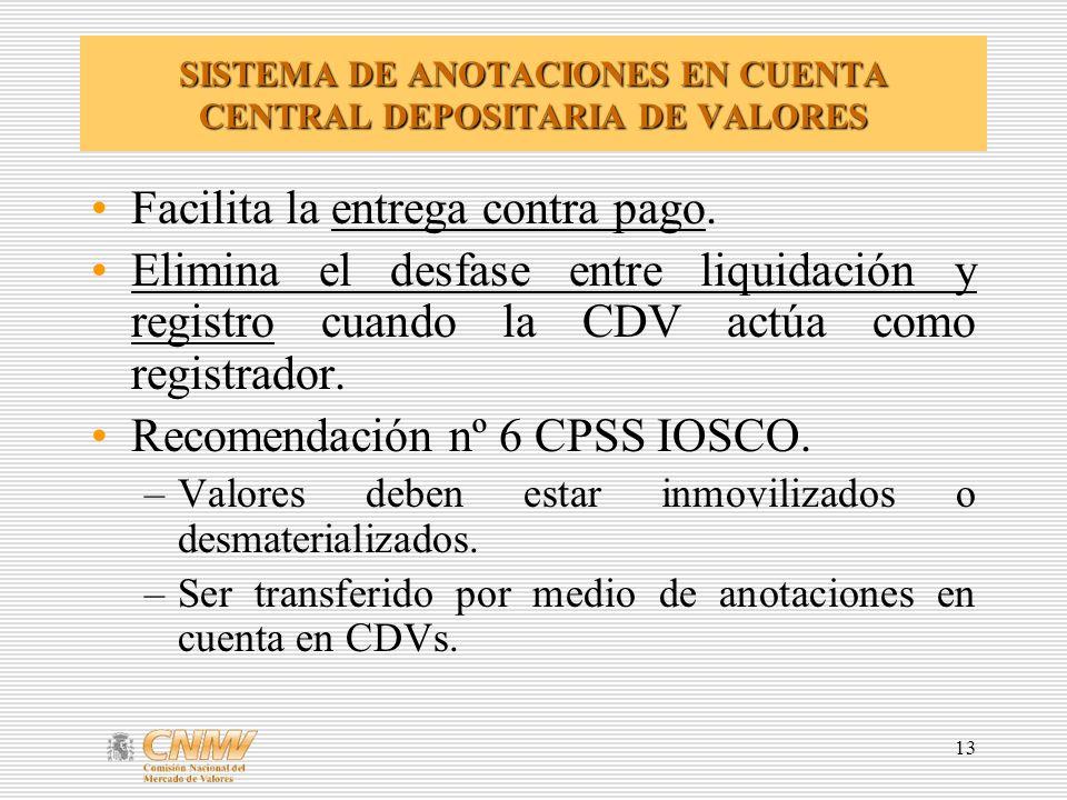 13 SISTEMA DE ANOTACIONES EN CUENTA CENTRAL DEPOSITARIA DE VALORES Facilita la entrega contra pago.