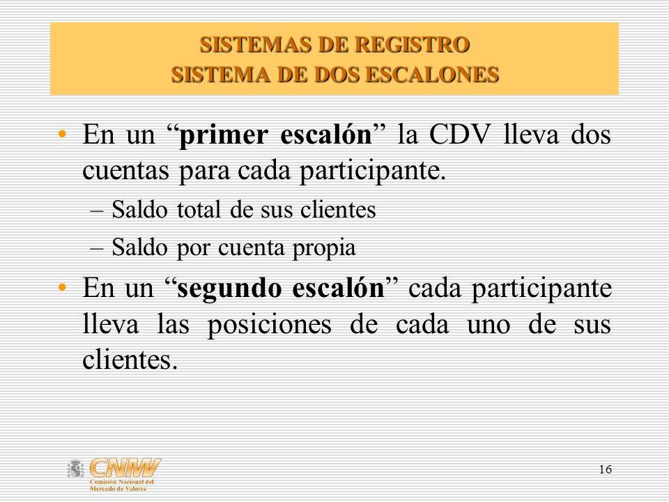 16 SISTEMAS DE REGISTRO SISTEMA DE DOS ESCALONES En un primer escalón la CDV lleva dos cuentas para cada participante.
