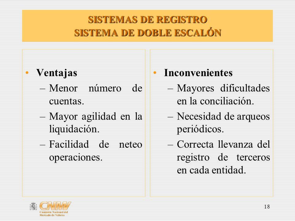 18 SISTEMAS DE REGISTRO SISTEMA DE DOBLE ESCALÓN Ventajas –Menor número de cuentas.