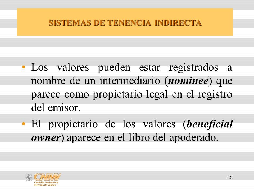 20 SISTEMAS DE TENENCIA INDIRECTA Los valores pueden estar registrados a nombre de un intermediario (nominee) que parece como propietario legal en el registro del emisor.