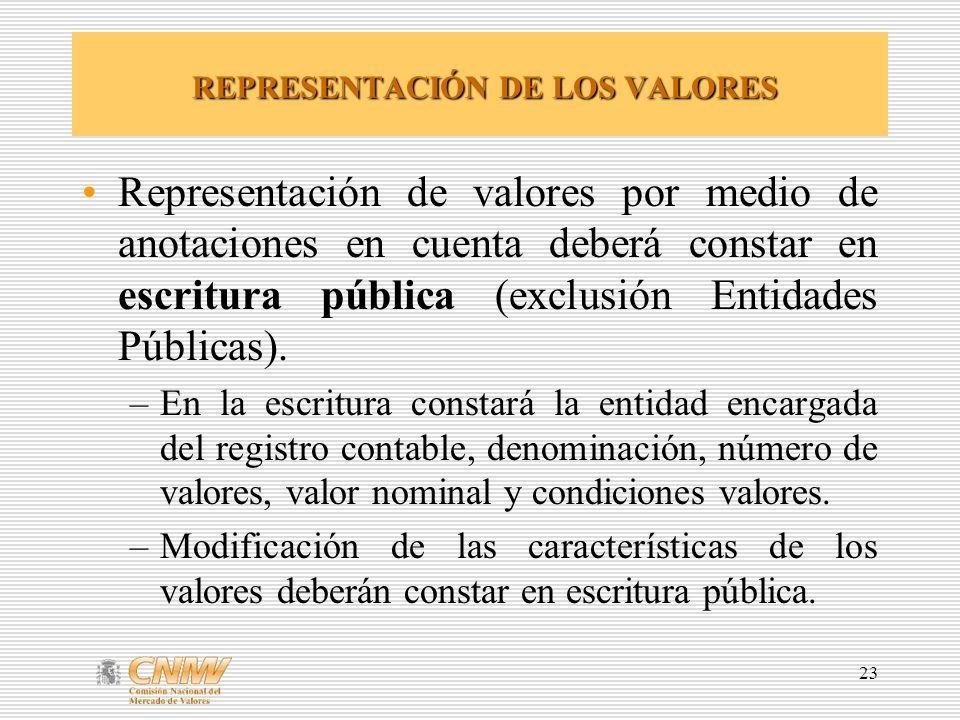 23 REPRESENTACIÓN DE LOS VALORES REPRESENTACIÓN DE LOS VALORES Representación de valores por medio de anotaciones en cuenta deberá constar en escritura pública (exclusión Entidades Públicas).