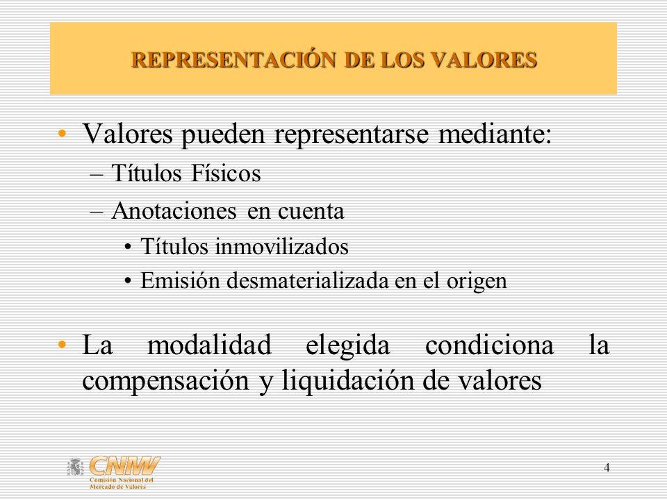 4 REPRESENTACIÓN DE LOS VALORES Valores pueden representarse mediante: –Títulos Físicos –Anotaciones en cuenta Títulos inmovilizados Emisión desmaterializada en el origen La modalidad elegida condiciona la compensación y liquidación de valores