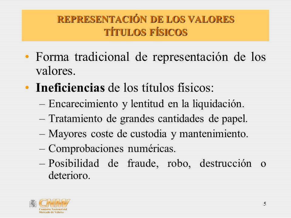 5 REPRESENTACIÓN DE LOS VALORES TÍTULOS FÍSICOS Forma tradicional de representación de los valores.