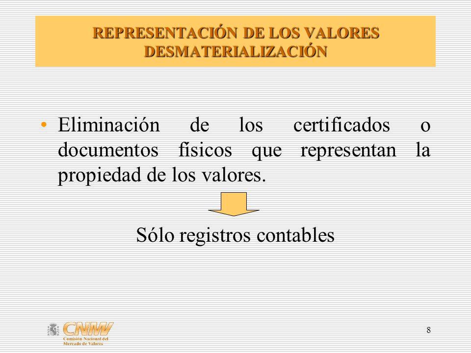 8 REPRESENTACIÓN DE LOS VALORES DESMATERIALIZACIÓN Eliminación de los certificados o documentos físicos que representan la propiedad de los valores.