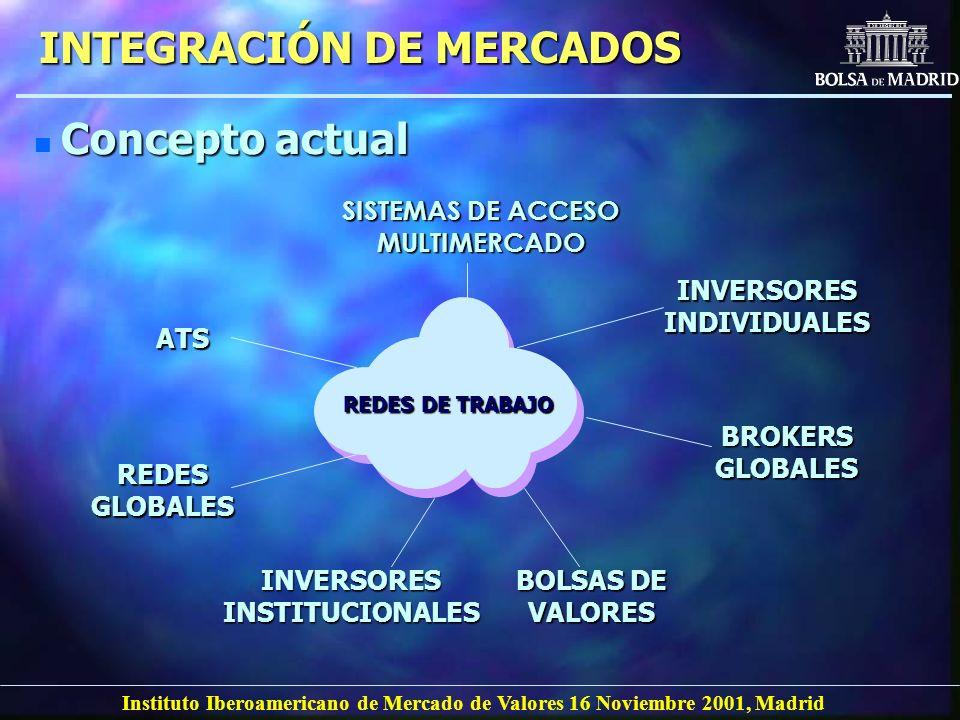 Instituto Iberoamericano de Mercado de Valores 16 Noviembre 2001, Madrid INTEGRACIÓN DE MERCADOS n Concepto actual REDES DE TRABAJO REDES DE TRABAJO A