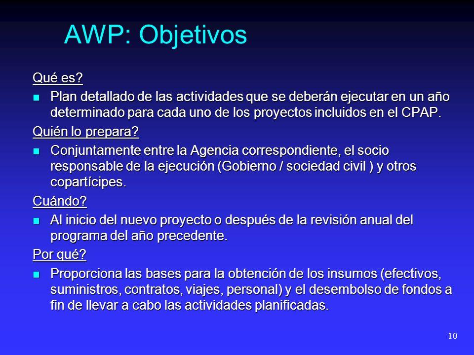 10 AWP: Objetivos Qué es? Plan detallado de las actividades que se deberán ejecutar en un año determinado para cada uno de los proyectos incluidos en
