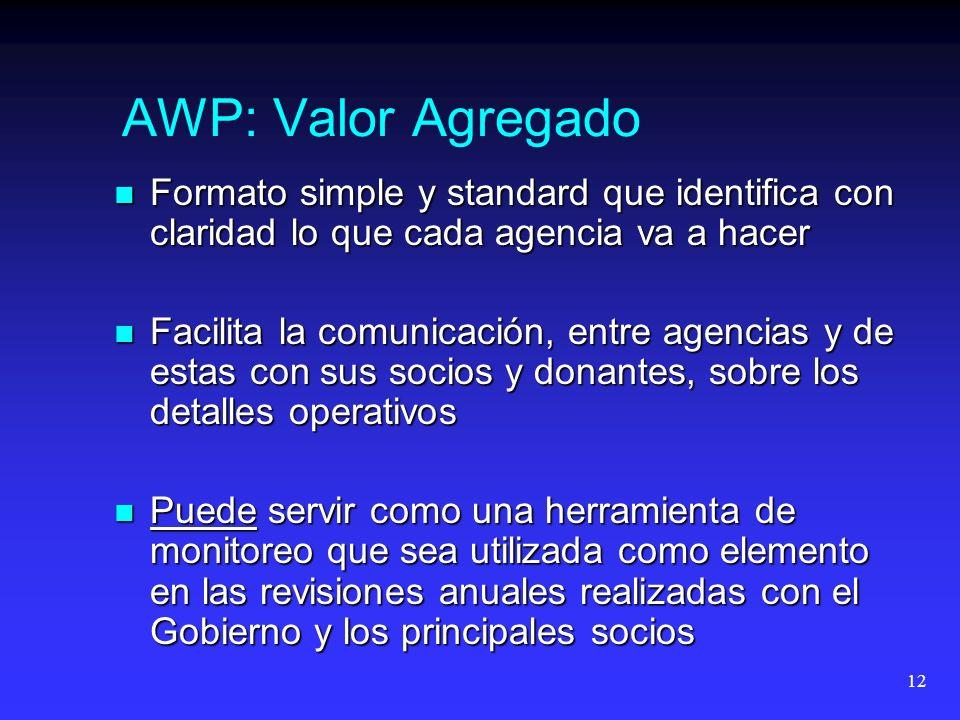 12 AWP: Valor Agregado Formato simple y standard que identifica con claridad lo que cada agencia va a hacer Formato simple y standard que identifica c