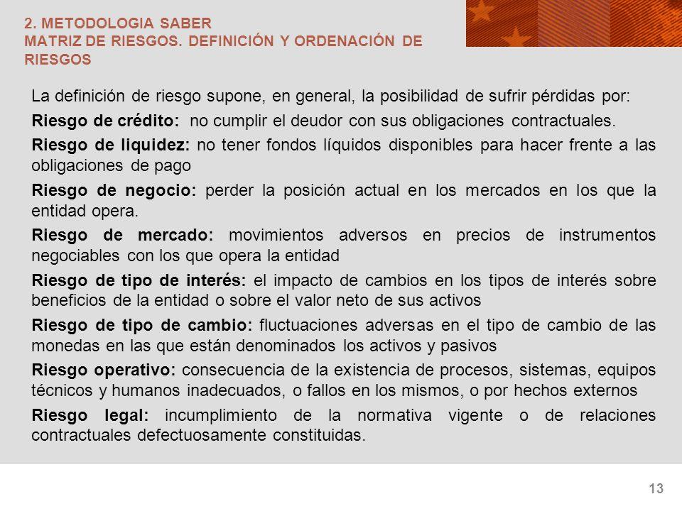 13 2. METODOLOGIA SABER MATRIZ DE RIESGOS. DEFINICIÓN Y ORDENACIÓN DE RIESGOS La definición de riesgo supone, en general, la posibilidad de sufrir pér