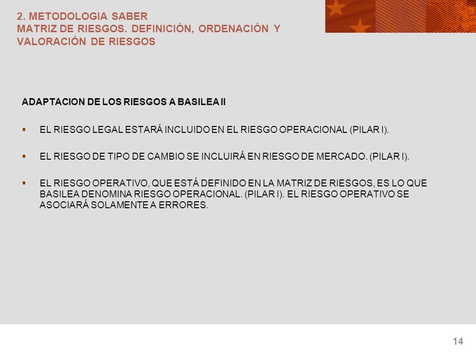 14 2. METODOLOGIA SABER MATRIZ DE RIESGOS. DEFINICIÓN, ORDENACIÓN Y VALORACIÓN DE RIESGOS ADAPTACION DE LOS RIESGOS A BASILEA II EL RIESGO LEGAL ESTAR