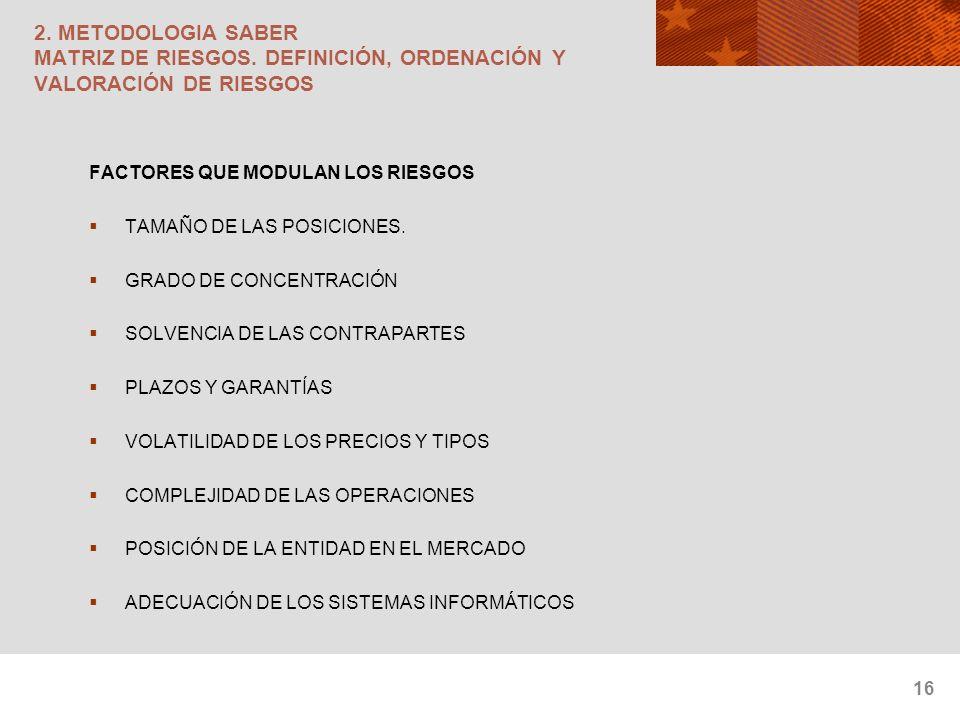 16 2. METODOLOGIA SABER MATRIZ DE RIESGOS. DEFINICIÓN, ORDENACIÓN Y VALORACIÓN DE RIESGOS FACTORES QUE MODULAN LOS RIESGOS TAMAÑO DE LAS POSICIONES. G