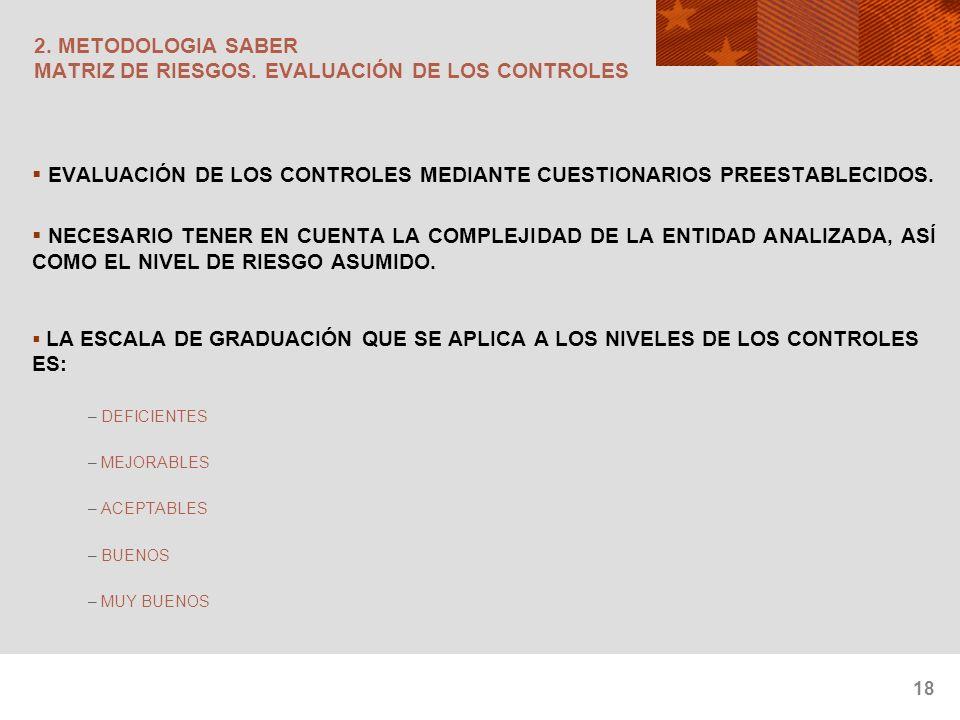 18 2. METODOLOGIA SABER MATRIZ DE RIESGOS. EVALUACIÓN DE LOS CONTROLES EVALUACIÓN DE LOS CONTROLES MEDIANTE CUESTIONARIOS PREESTABLECIDOS. NECESARIO T