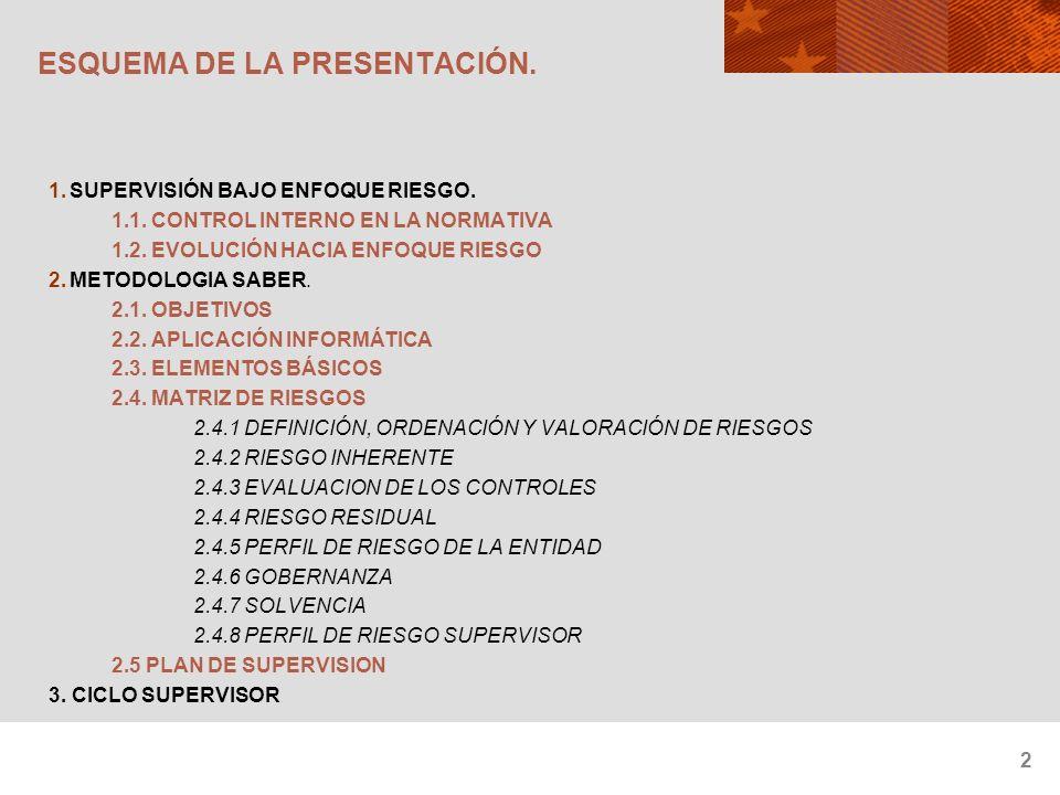 13 2.METODOLOGIA SABER MATRIZ DE RIESGOS.