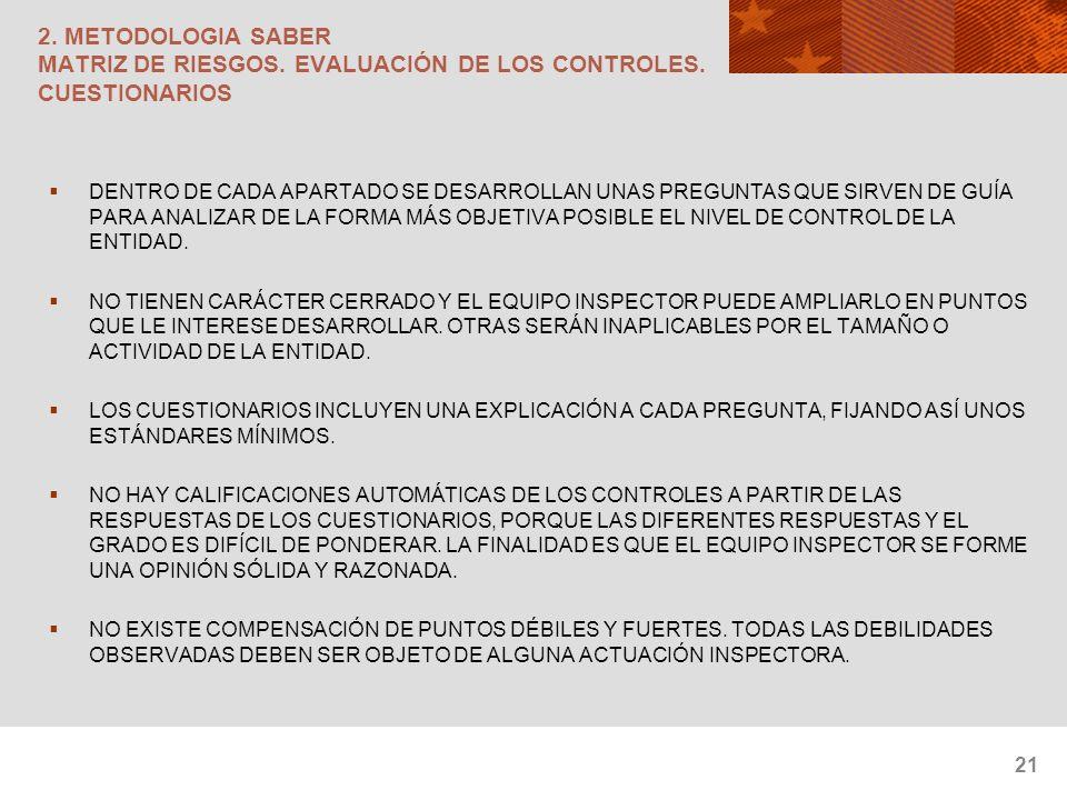 21 2. METODOLOGIA SABER MATRIZ DE RIESGOS. EVALUACIÓN DE LOS CONTROLES. CUESTIONARIOS DENTRO DE CADA APARTADO SE DESARROLLAN UNAS PREGUNTAS QUE SIRVEN