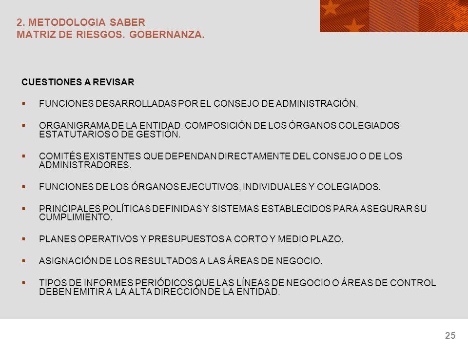 25 2. METODOLOGIA SABER MATRIZ DE RIESGOS. GOBERNANZA. CUESTIONES A REVISAR FUNCIONES DESARROLLADAS POR EL CONSEJO DE ADMINISTRACIÓN. ORGANIGRAMA DE L