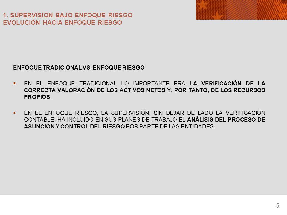 5 1. SUPERVISION BAJO ENFOQUE RIESGO EVOLUCIÓN HACIA ENFOQUE RIESGO ENFOQUE TRADICIONAL VS. ENFOQUE RIESGO EN EL ENFOQUE TRADICIONAL LO IMPORTANTE ERA