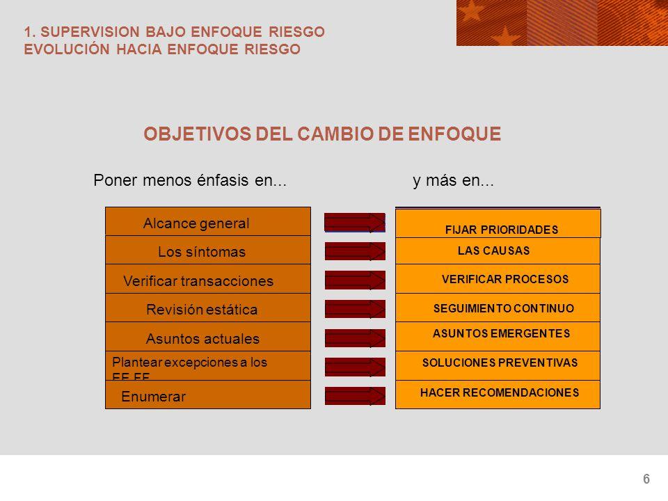 27 2.METODOLOGIA SABER MATRIZ DE RIESGOS. PERFIL DE RIESGO SUPERVISOR.