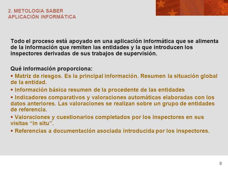 8 2. METOLOGIA SABER APLICACIÓN INFORMÁTICA Todo el proceso está apoyado en una aplicación informática que se alimenta de la información que remiten l
