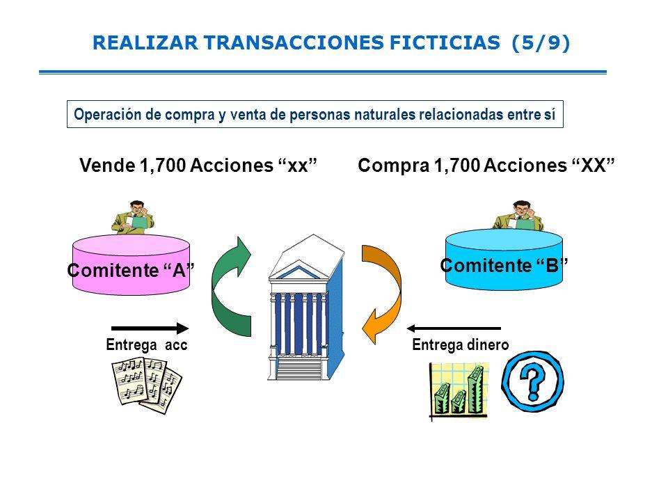 REALIZAR TRANSACCIONES FICTICIAS (4/9) 280,160 277,839 T1 T32,321 277,839 280,160 277,839 T3 280,160 Vinculada 1-CompradorVinculada 2 - Vendedor 277,8