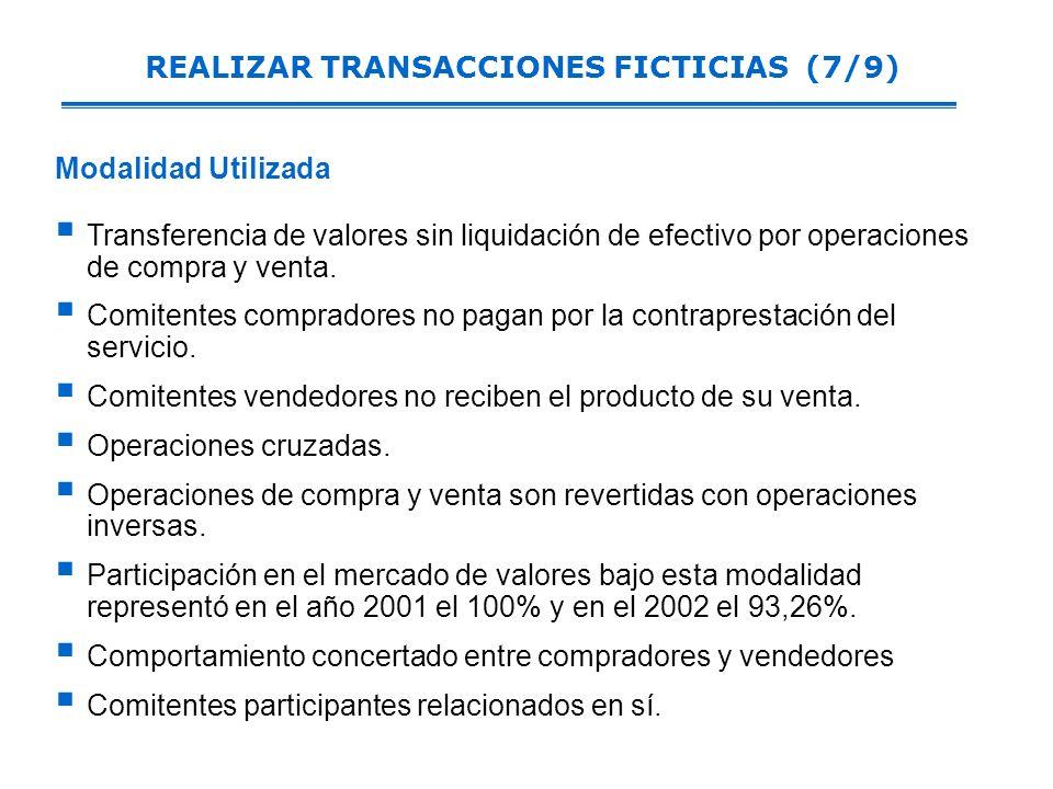 REALIZAR TRANSACCIONES FICTICIAS (7/9) Modalidad Utilizada Transferencia de valores sin liquidación de efectivo por operaciones de compra y venta.